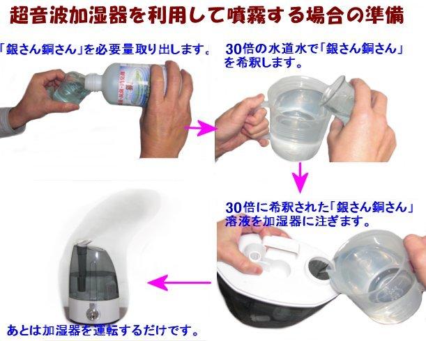 除菌・抗菌・消臭剤 銀さん銅さん 超音波加湿器で噴霧する場合。