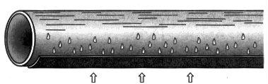 パイプの下側にNSTユニ結露被害防止テープを貼り水滴を吸収させていください。