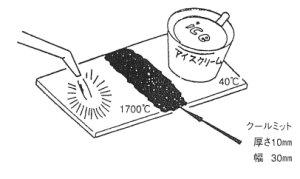(例) ユニ クールミット の断熱 (熱吸収)